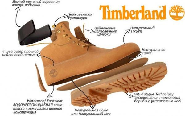 технология желтых ботинок